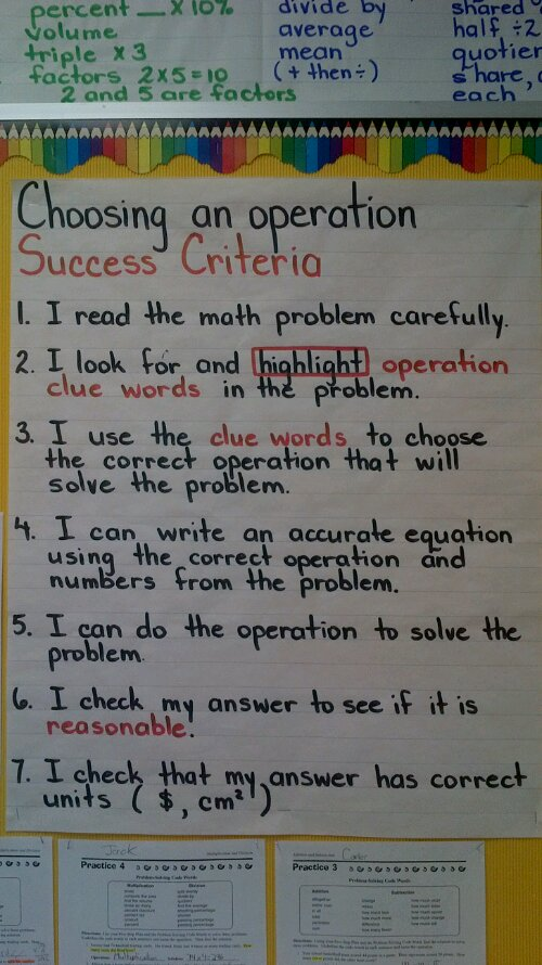 Problem solving method for learning and teaching